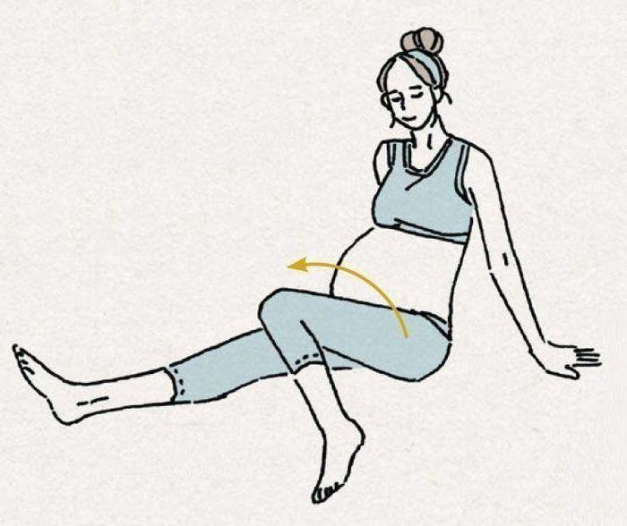 股関節 妊娠 後期