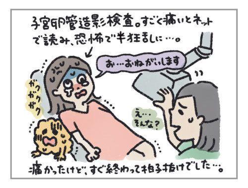 [モヤサバ妊活 #9]人工授精、痛すぎた。